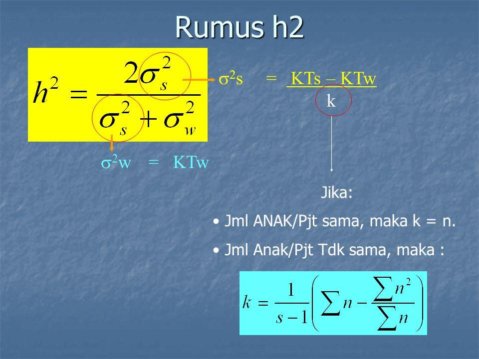 Rumus h2  2 w= KTw  2 s= KTs – KTw k Jika: Jml ANAK/Pjt sama, maka k = n. Jml Anak/Pjt Tdk sama, maka :