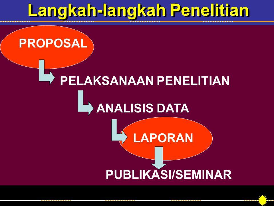Langkah-langkah Penelitian PROPOSAL PELAKSANAAN PENELITIAN ANALISIS DATA LAPORAN PUBLIKASI/SEMINAR