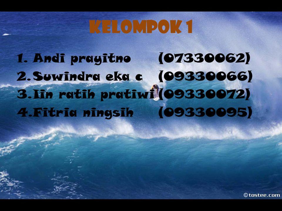 Kelompok 1 1.Andi prayitno (07330062) 2.Suwindra eka c(09330066) 3.Iin ratih pratiwi(09330072) 4.Fitria ningsih(09330095)