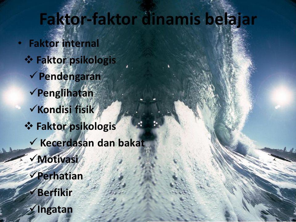 Faktor-faktor dinamis belajar Faktor internal  Faktor psikologis Pendengaran Penglihatan Kondisi fisik  Faktor psikologis Kecerdasan dan bakat Motiv