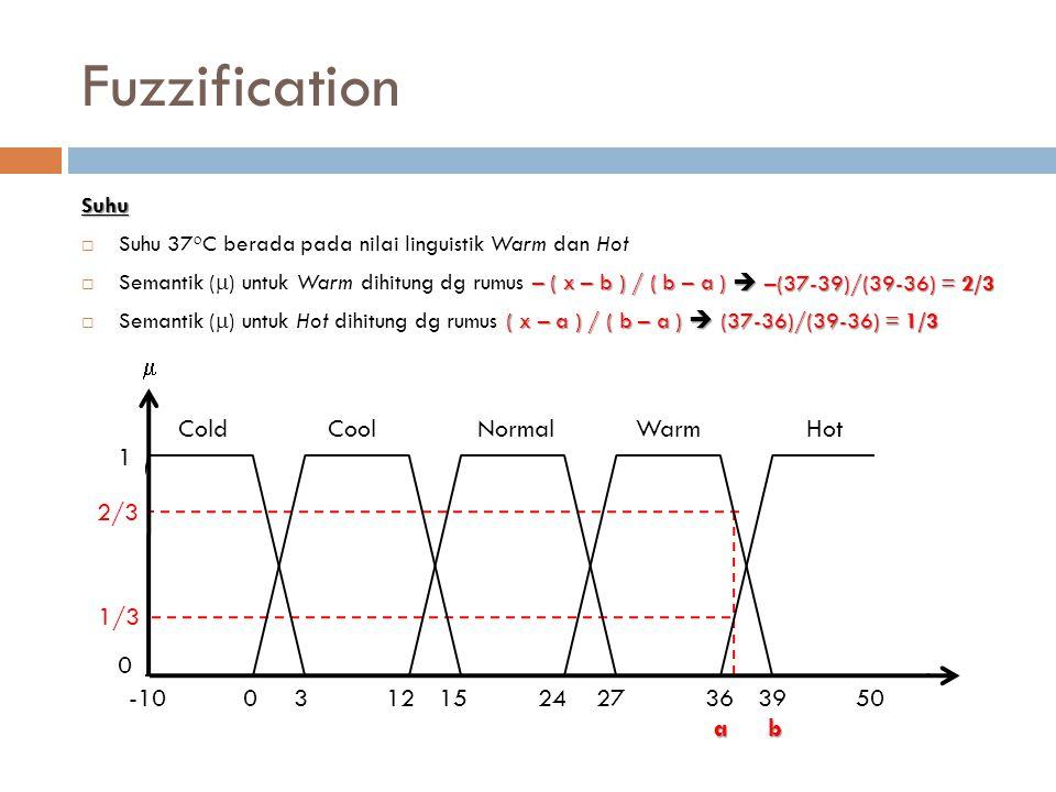 Fuzzification Suhu  Suhu 37  C berada pada nilai linguistik Warm dan Hot – ( x – b ) / ( b – a )  Semantik (  ) untuk Warm dihitung dg rumus – ( x