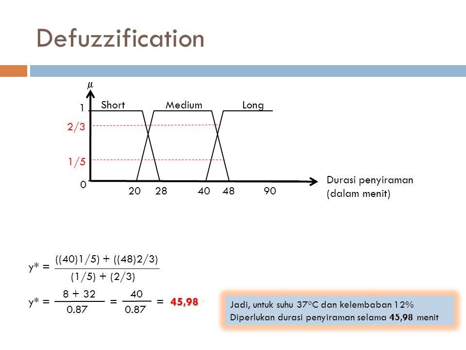 Defuzzification  2028404890 0 1 ShortMediumLong Durasi penyiraman (dalam menit) 2/3 1/5 y* = ((40)1/5) + ((48)2/3) (1/5) + (2/3) y* = 8 + 32 0.87 = 4