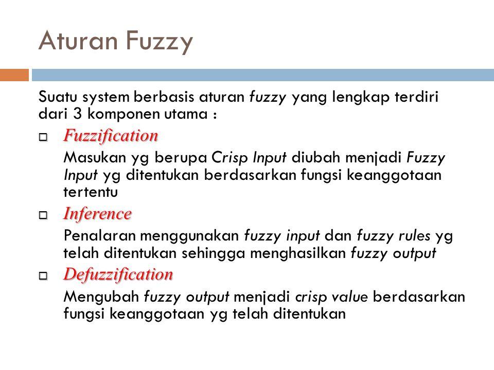 Aturan Fuzzy Suatu system berbasis aturan fuzzy yang lengkap terdiri dari 3 komponen utama :  Fuzzification Masukan yg berupa Crisp Input diubah menj