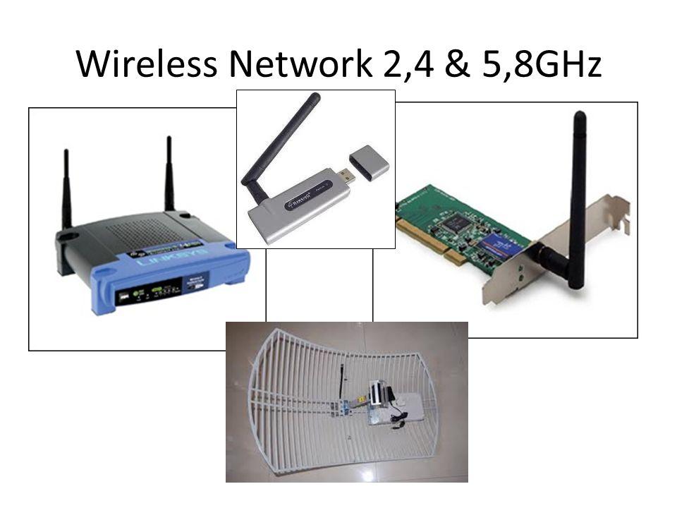Wireless Network 2,4 & 5,8GHz