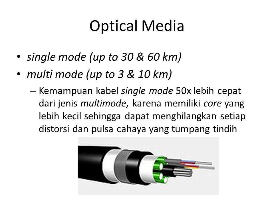 Optical Media single mode (up to 30 & 60 km) multi mode (up to 3 & 10 km) – Kemampuan kabel single mode 50x lebih cepat dari jenis multimode, karena memiliki core yang lebih kecil sehingga dapat menghilangkan setiap distorsi dan pulsa cahaya yang tumpang tindih