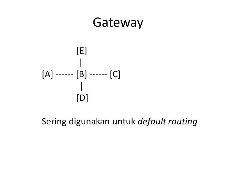 Gateway [E] | [A] ------ [B] ------ [C] | [D] Sering digunakan untuk default routing