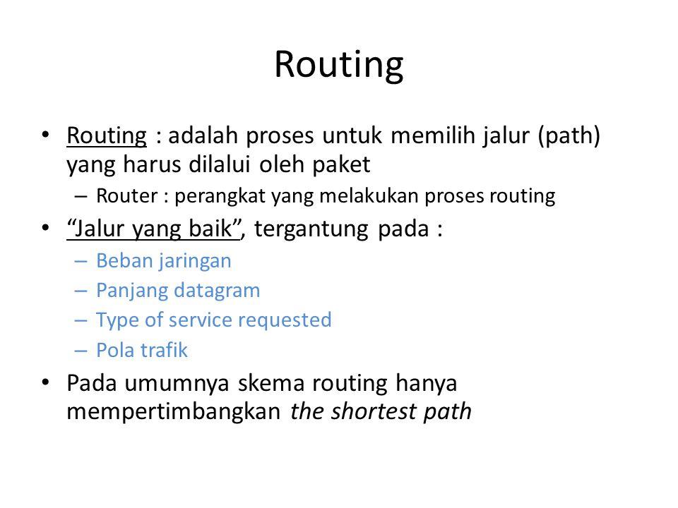 Routing Routing : adalah proses untuk memilih jalur (path) yang harus dilalui oleh paket – Router : perangkat yang melakukan proses routing Jalur yang baik , tergantung pada : – Beban jaringan – Panjang datagram – Type of service requested – Pola trafik Pada umumnya skema routing hanya mempertimbangkan the shortest path