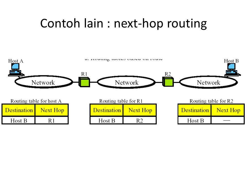 Contoh lain : next-hop routing