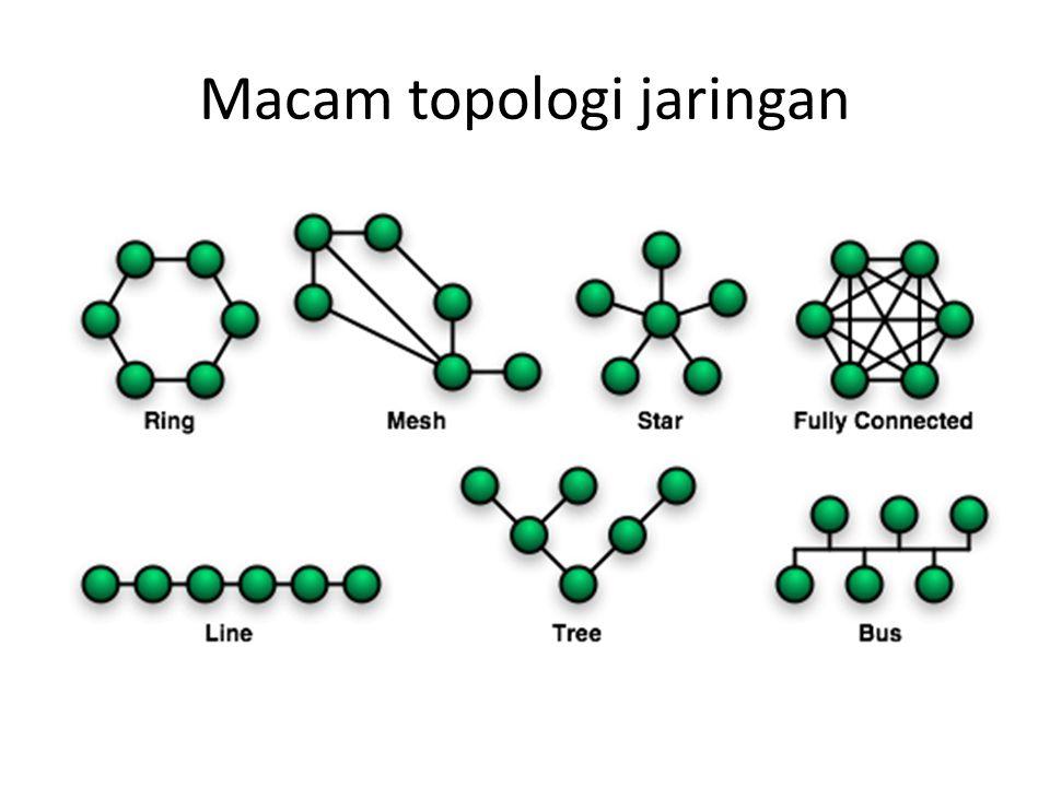 Macam topologi jaringan
