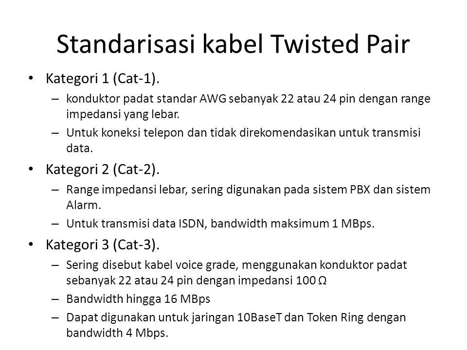 Standarisasi kabel Twisted Pair Kategori 1 (Cat-1).