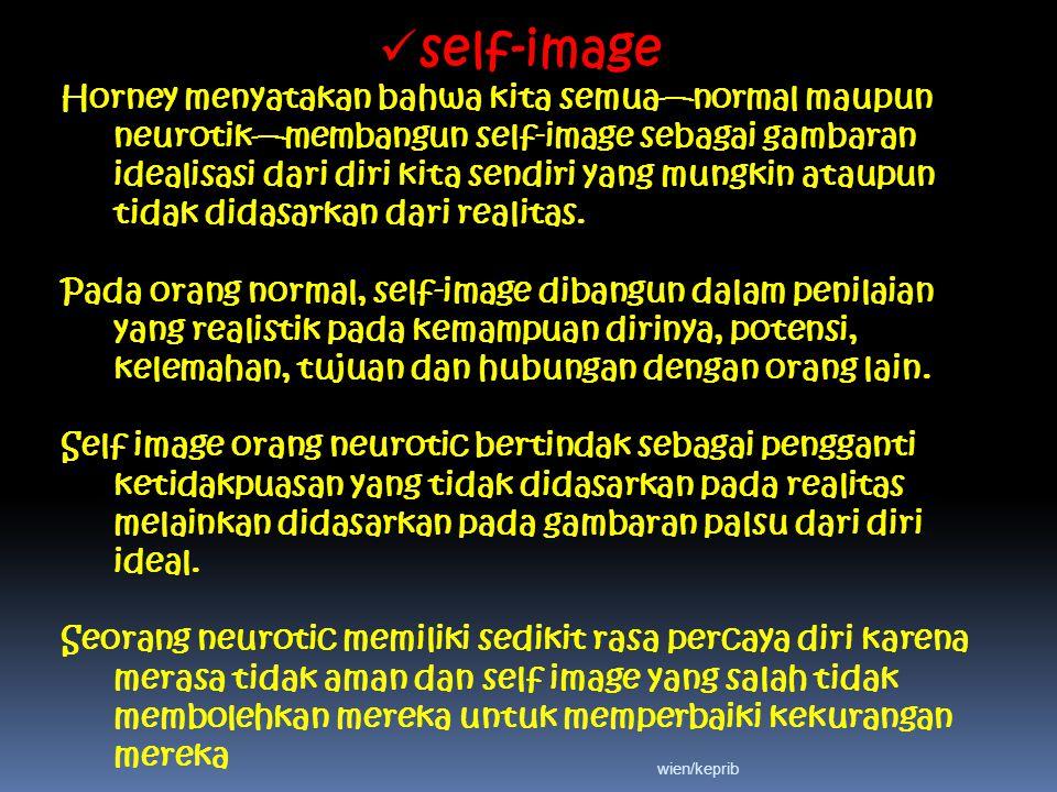 self-image Horney menyatakan bahwa kita semua—normal maupun neurotik—membangun self-image sebagai gambaran idealisasi dari diri kita sendiri yang mungkin ataupun tidak didasarkan dari realitas.