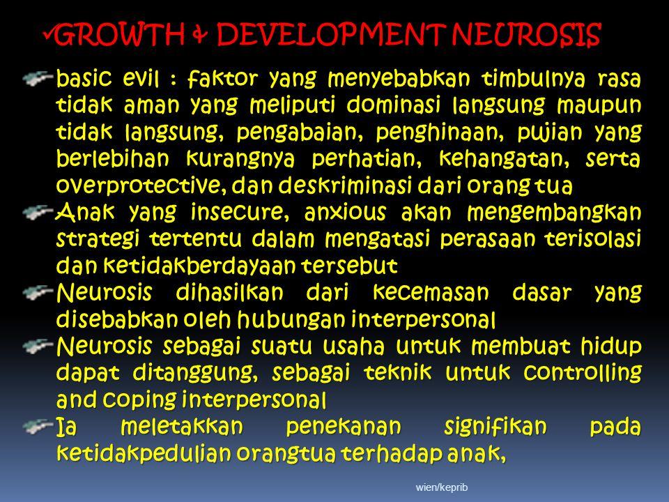 10 neurotic needs  1.Kebutuhan neurotik akan afeksi dan pengakuan.
