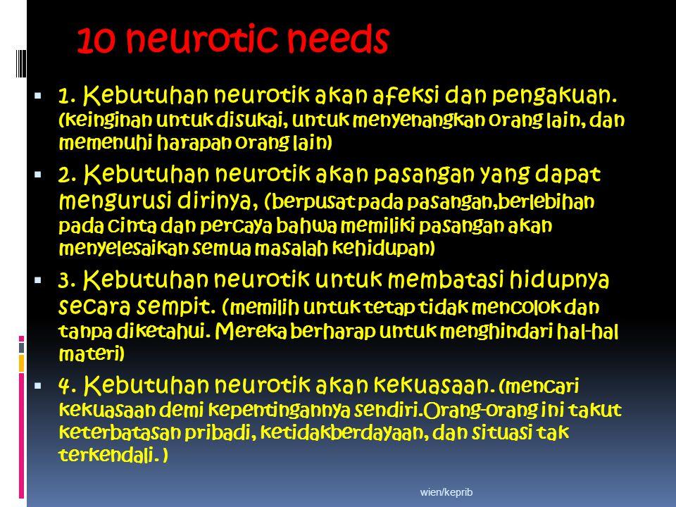  5.Kebutuhan neurotik untuk mengeksploitasi orang lain.