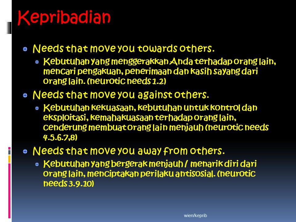 Kepribadian Needs that move you towards others.