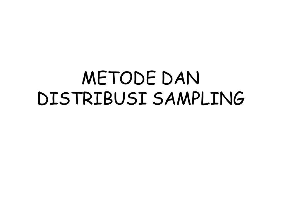 Metode dan Distribusi Sampliling (Andi HM) CONTOH PENARIKAN SAMPEL ACAK TERSTRUKTUR Stratum kelompok Jumlah anggotaPersentase dari total Jumlah sampel per stratum Perbankan 20365(20/55) × 15 Asuransi 17315(17/55) × 15 Pembiayaan 916 2(9/55) × 15 Efek 916 2(9/55) × 15 Jumlah total55 10015