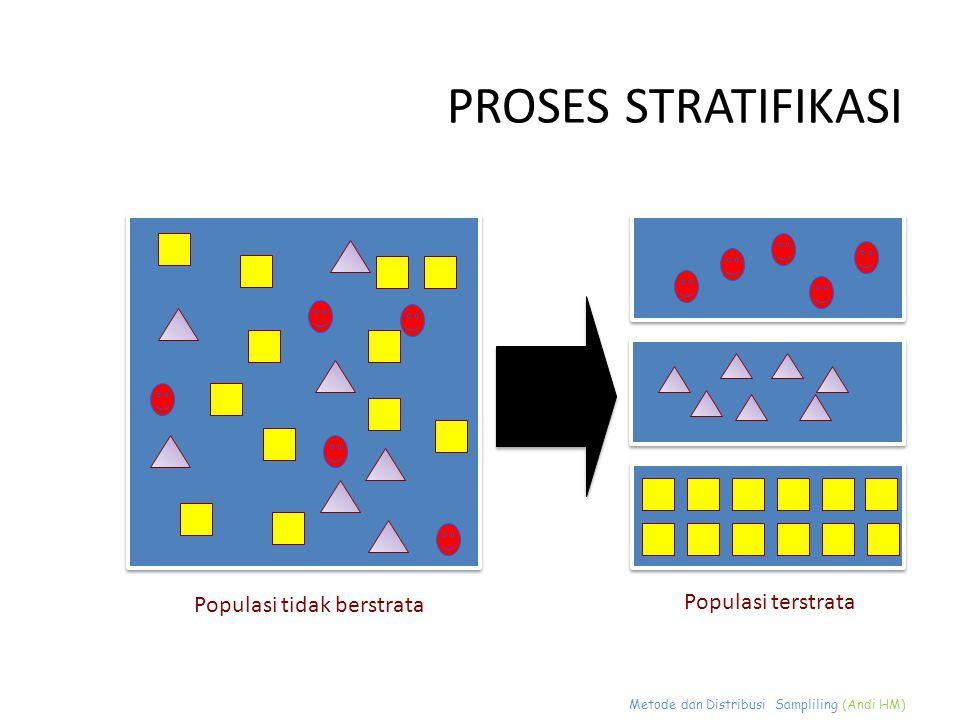 Metode dan Distribusi Sampliling (Andi HM) PROSES STRATIFIKASI Populasi tidak berstrata Populasi terstrata