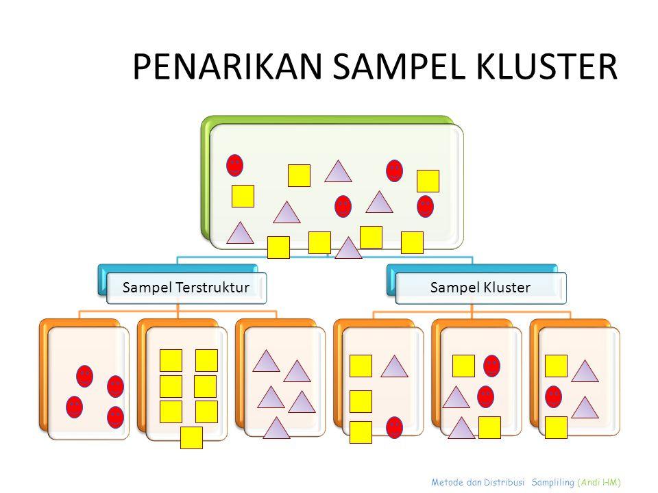 Metode dan Distribusi Sampliling (Andi HM) PENARIKAN SAMPEL KLUSTER Sampel Terstruktur Sampel Kluster