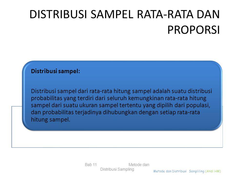 Metode dan Distribusi Sampliling (Andi HM) DISTRIBUSI SAMPEL RATA-RATA DAN PROPORSI Distribusi sampel: Distribusi sampel dari rata-rata hitung sampel