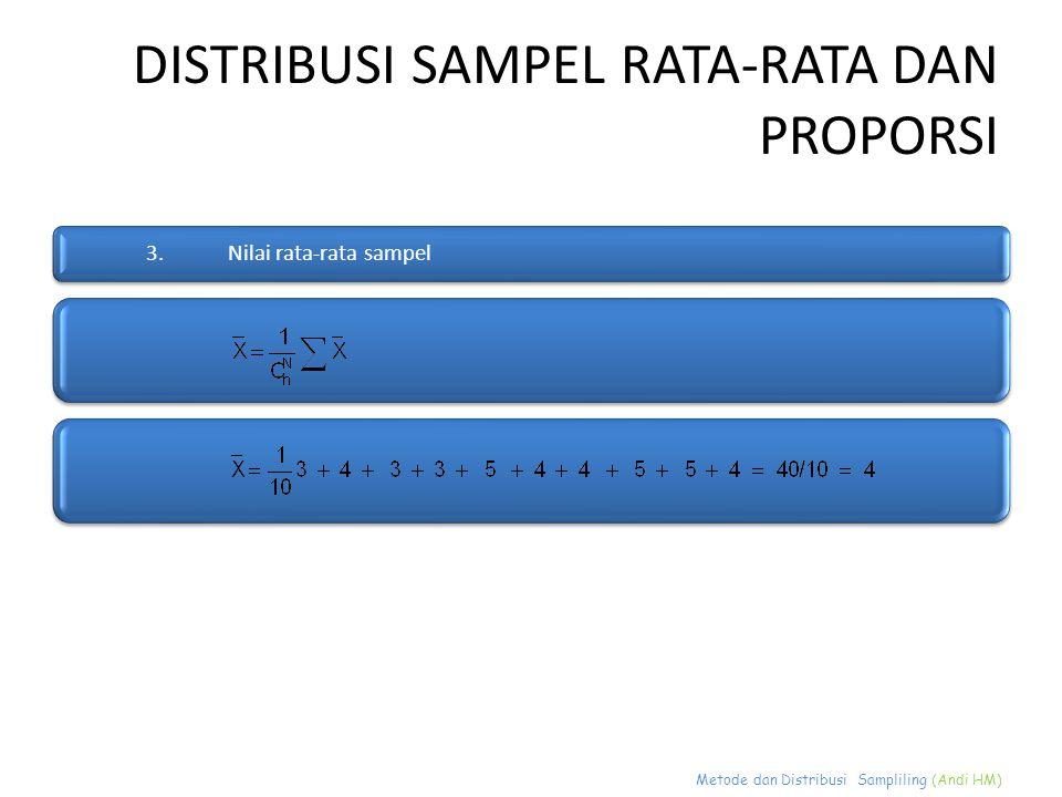 Metode dan Distribusi Sampliling (Andi HM) DISTRIBUSI SAMPEL RATA-RATA DAN PROPORSI 3.Nilai rata-rata sampel
