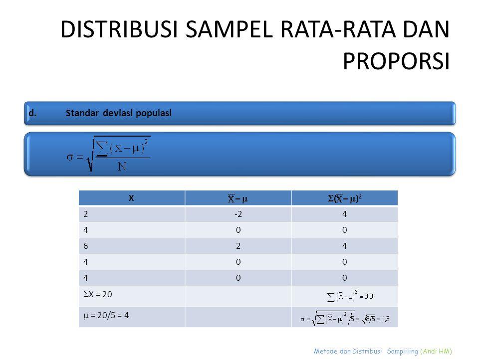 Metode dan Distribusi Sampliling (Andi HM) DISTRIBUSI SAMPEL RATA-RATA DAN PROPORSI d.Standar deviasi populasi X X –  (X –  ) 2 2-24 400 624 400 40