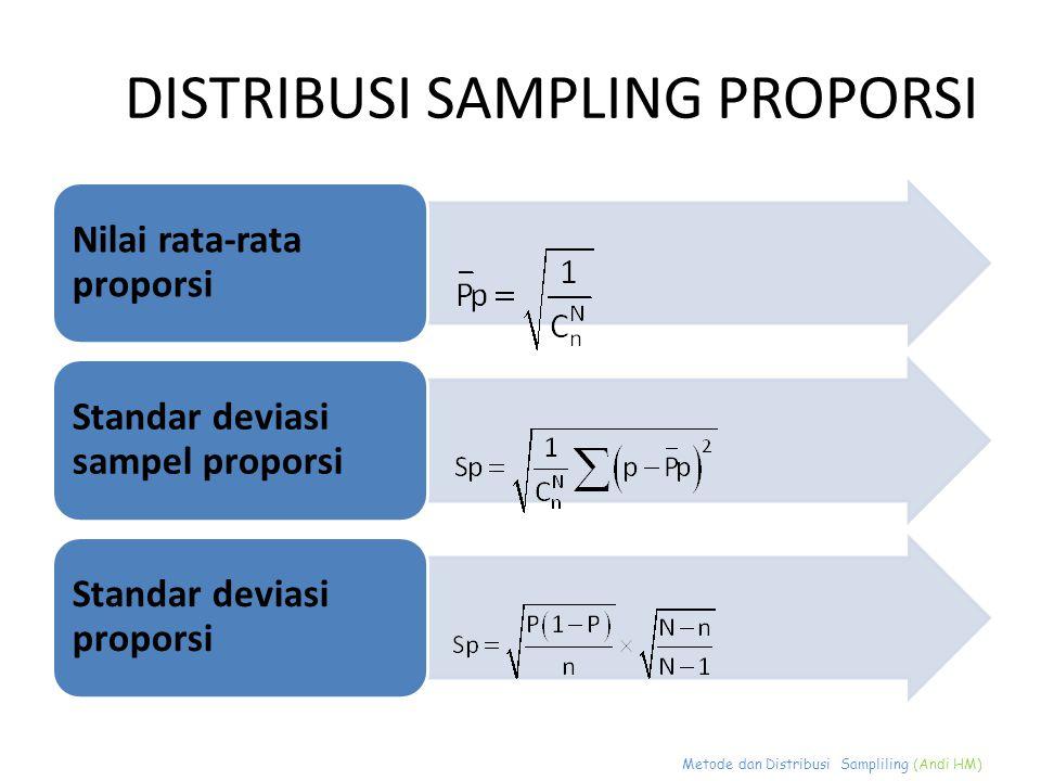 Metode dan Distribusi Sampliling (Andi HM) DISTRIBUSI SAMPLING PROPORSI Nilai rata-rata proporsi Standar deviasi sampel proporsi Standar deviasi propo