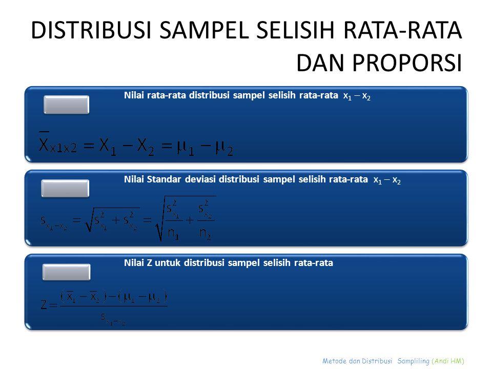 Metode dan Distribusi Sampliling (Andi HM) DISTRIBUSI SAMPEL SELISIH RATA-RATA DAN PROPORSI Nilai rata-rata distribusi sampel selisih rata-rata x1 – x