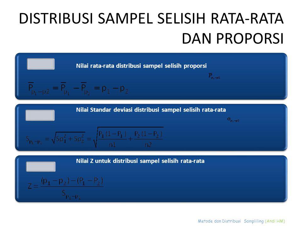 Metode dan Distribusi Sampliling (Andi HM) DISTRIBUSI SAMPEL SELISIH RATA-RATA DAN PROPORSI Nilai rata-rata distribusi sampel selisih proporsi Nilai S