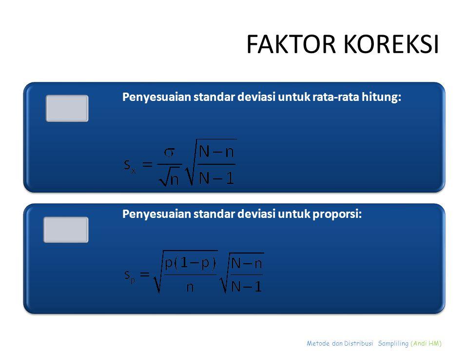 Metode dan Distribusi Sampliling (Andi HM) FAKTOR KOREKSI Penyesuaian standar deviasi untuk rata-rata hitung: Penyesuaian standar deviasi untuk propor