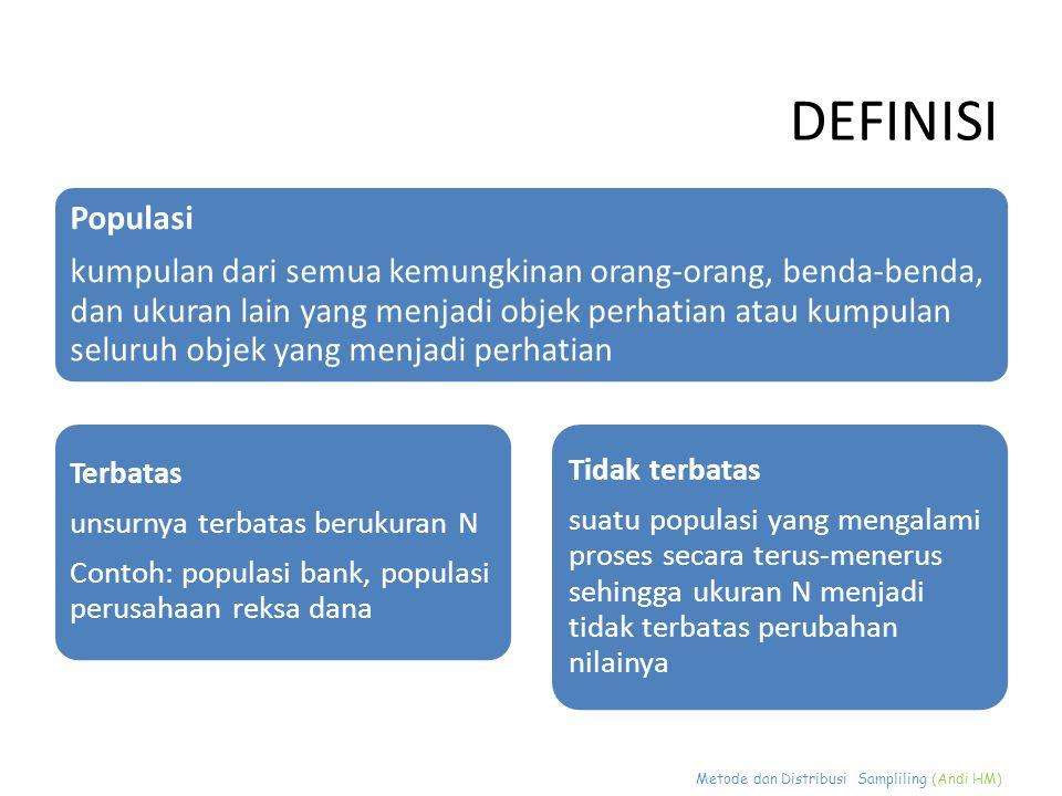 Metode dan Distribusi Sampliling (Andi HM) DEFINISI Populasi kumpulan dari semua kemungkinan orang-orang, benda-benda, dan ukuran lain yang menjadi ob