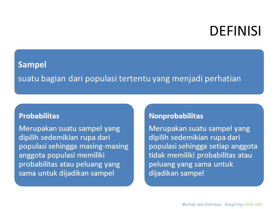 Metode dan Distribusi Sampliling (Andi HM) OUTLINE BAGIAN I STATISTIK INDUKTIF METODE DAN DISTRIBUSI SAMPLING Teori Pendugaan Statistik Pengujian Hipotesis Sampel Besar Pengujian Hipotesis Sampel Kecil Analisis Regresi dan Korelasi Linear Analisis Regresi dan Korelasi Berganda Fungsi, Variabel, dan Masalah dalam Analisis Regresi Pengertian Populasi dan Sampel Metode Penarikan Sampel Kesalahan Penarikan Sampel Distribusi Sampel Rata-rata dan Proporsi Distribusi Sampel Selisih Rata-rata dan Proporsi Faktor Koreksi untuk Populasi Terbatas Dalil Batas Tengah