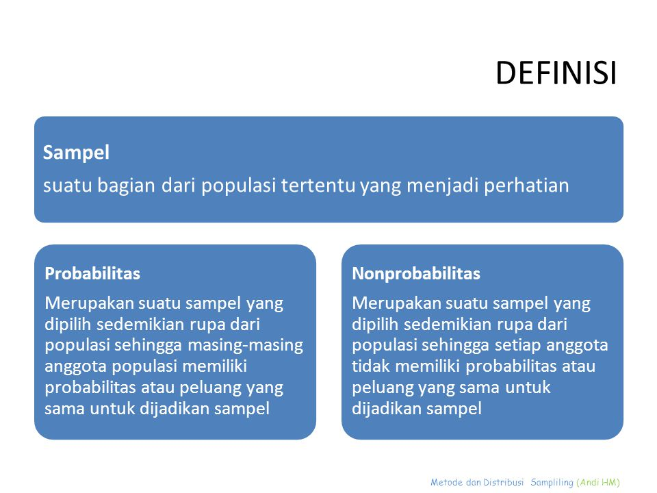 Metode dan Distribusi Sampliling (Andi HM) DISTRIBUSI SAMPEL RATA-RATA DAN PROPORSI BankROA Bank Lippo Tbk2 Bank BRI Tbk4 Maybank Indocorp Tbk6 BPD Jawa Tengah4 Bank BTPN4 Bab 11 Metode dan Distribusi Sampling a.