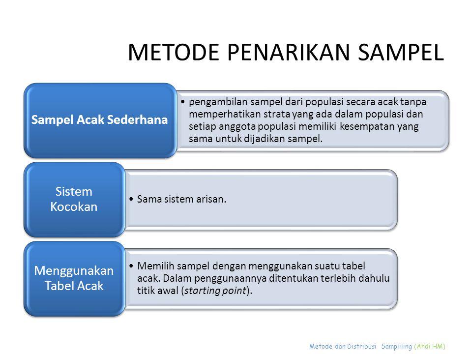Metode dan Distribusi Sampliling (Andi HM) METODE PENARIKAN SAMPEL Penarikan sampel acak terstruktur dilakukan dengan membagi anggota populasi dalam beberapa subkelompok yang disebut strata, lalu suatu sampel dipilih dari masing-masing stratum.