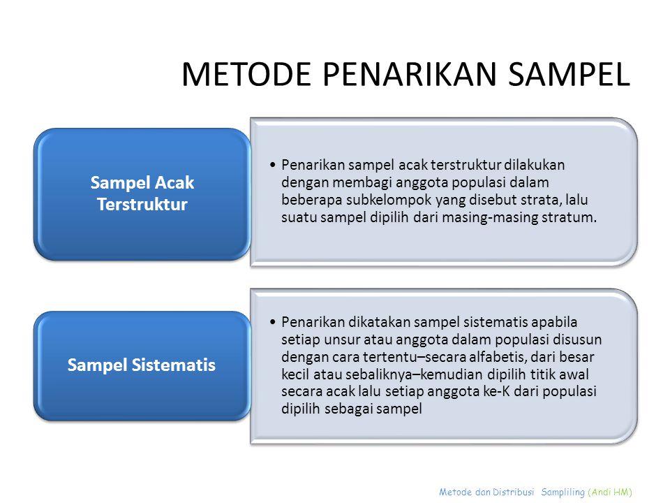 Metode dan Distribusi Sampliling (Andi HM) METODE PENARIKAN SAMPEL Penarikan sampel acak terstruktur dilakukan dengan membagi anggota populasi dalam b
