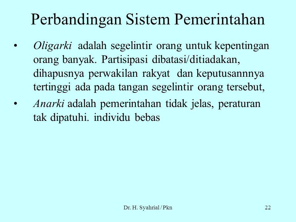 Dr. H. Syahrial / Pkn21 PRINSIP-PRINSIP DEMOKRASI PANCASILA  Persamaan :  Contoh Bersedia menghargai orang lain  Bersedia diajak berdialog dengan s