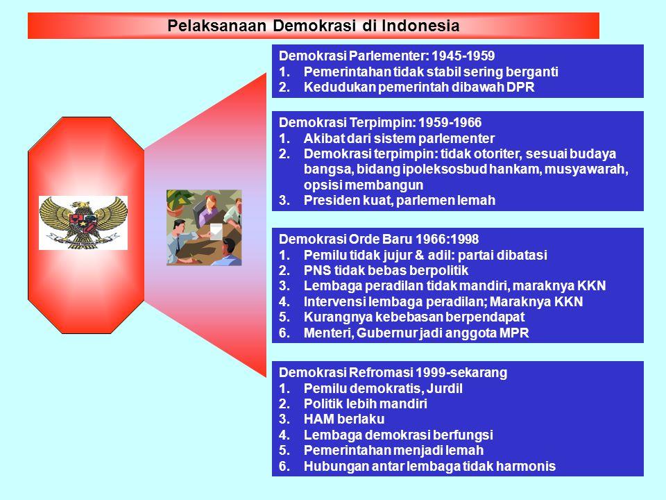 Dr. H. Syahrial / Pkn5 Demokrasi –sistem pemerintahan Mula-mula demokrasi -sistem politik (HAM) Kemudian, mencakup sistem ekonomi dan sistem sosial.