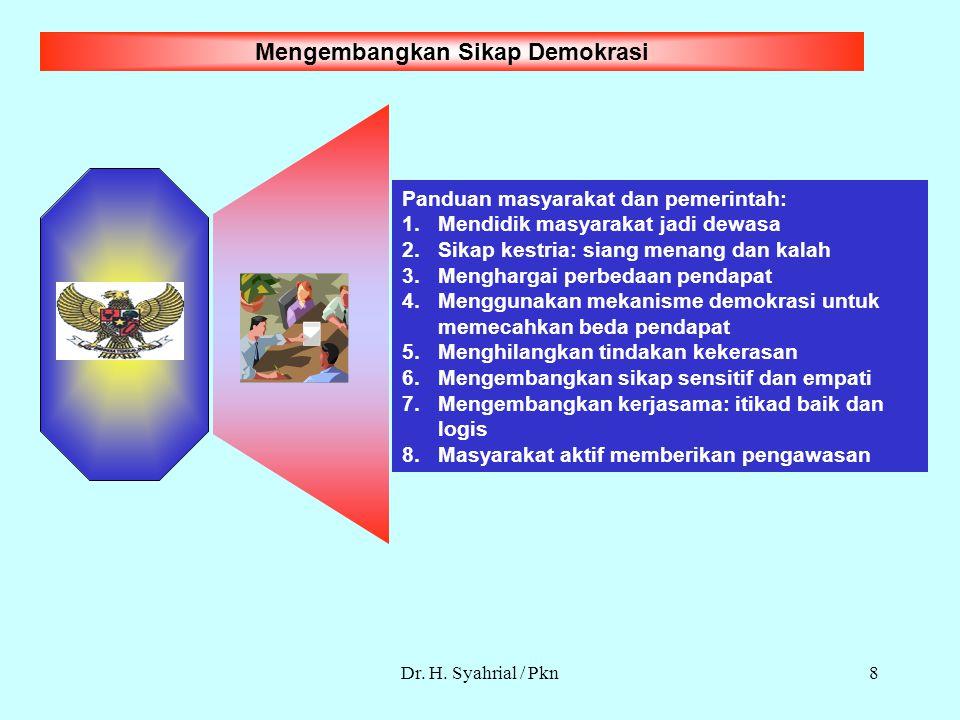 Dr. H. Syahrial / Pkn7 Panduan orang tua: 1.Perhatian serius anak: jangan putus perkataan 2.Berusaha menjadi pembicara yang baik 3.Memberi kesempatan