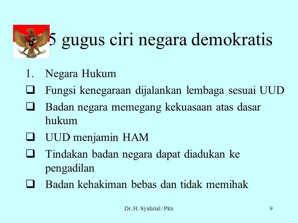 Dr. H. Syahrial / Pkn8 Mengembangkan Sikap Demokrasi Panduan masyarakat dan pemerintah: 1.Mendidik masyarakat jadi dewasa 2.Sikap kestria: siang menan