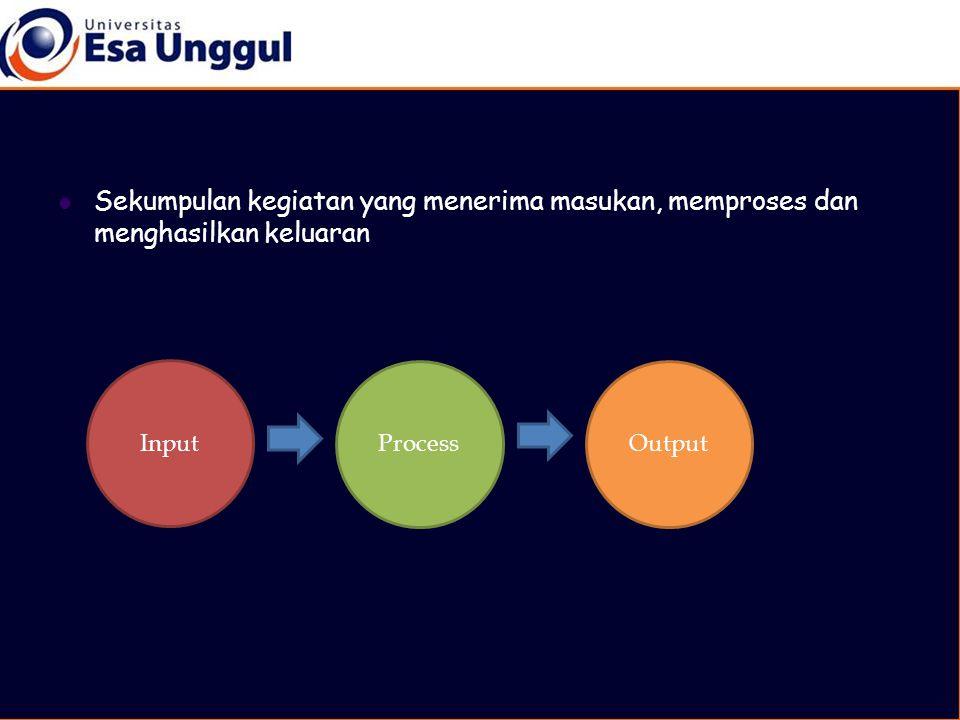 Sekumpulan kegiatan yang menerima masukan, memproses dan menghasilkan keluaran Input ProcessOutput