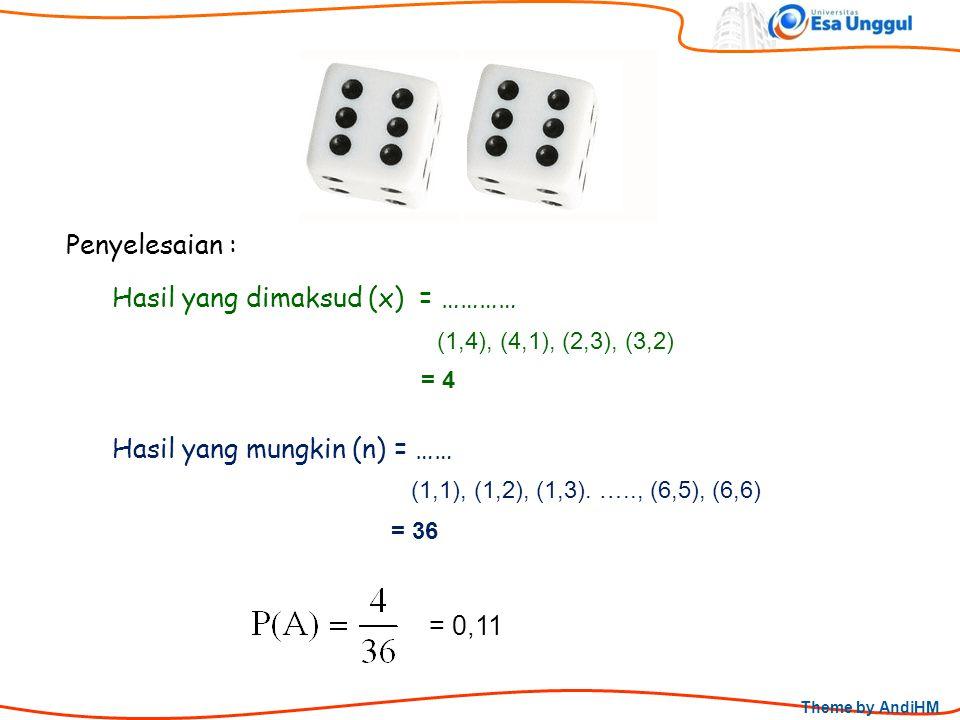 Theme by AndiHM = 0,11 Penyelesaian : Hasil yang dimaksud (x) = ………… Hasil yang mungkin (n) = …… (1,4), (4,1), (2,3), (3,2) = 4 (1,1), (1,2), (1,3). …