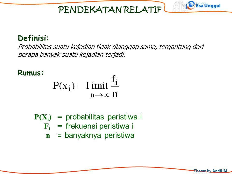 Theme by AndiHM Definisi: Probabilitas suatu kejadian tidak dianggap sama, tergantung dari berapa banyak suatu kejadian terjadi. PENDEKATAN RELATIF Ru