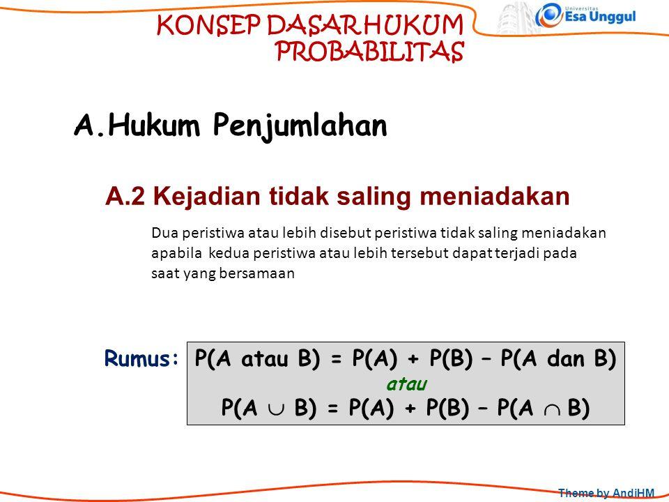 Theme by AndiHM KONSEP DASAR HUKUM PROBABILITAS A.Hukum Penjumlahan P(A atau B) = P(A) + P(B) – P(A dan B) atau P(A  B) = P(A) + P(B) – P(A  B) A.2