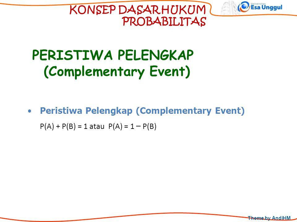 Theme by AndiHM Peristiwa Pelengkap (Complementary Event) P(A) + P(B) = 1 atau P(A) = 1 – P(B) KONSEP DASAR HUKUM PROBABILITAS PERISTIWA PELENGKAP (Co