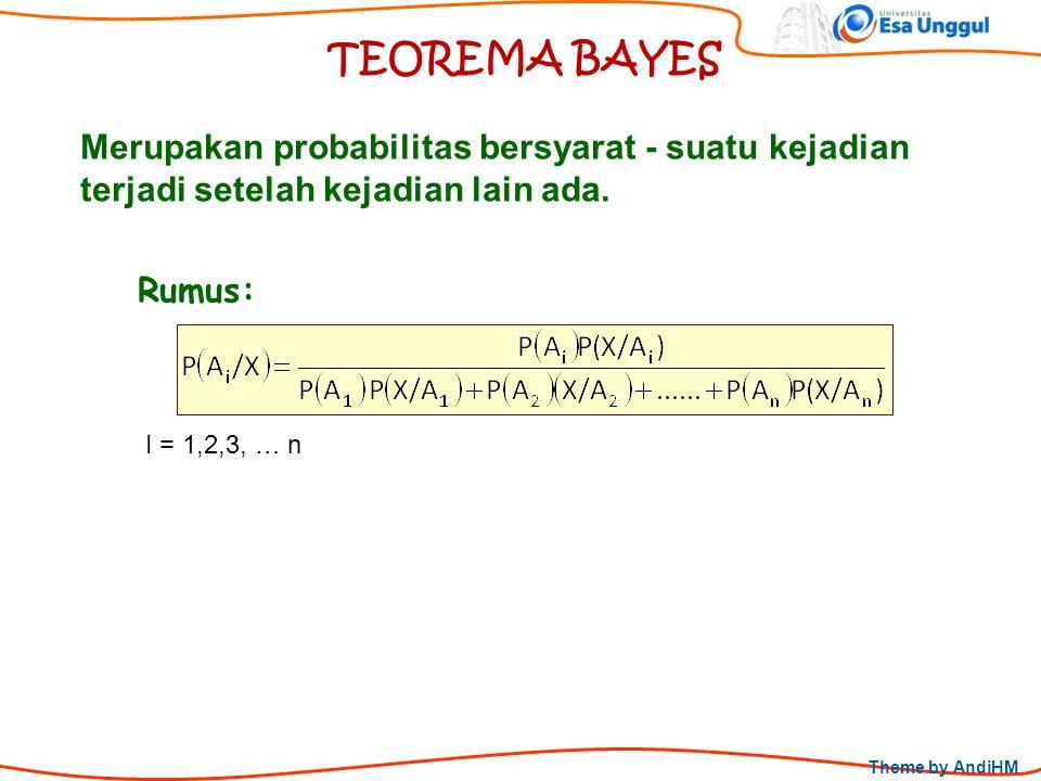 Theme by AndiHM TEOREMA BAYES Merupakan probabilitas bersyarat - suatu kejadian terjadi setelah kejadian lain ada. Rumus: I = 1,2,3, … n
