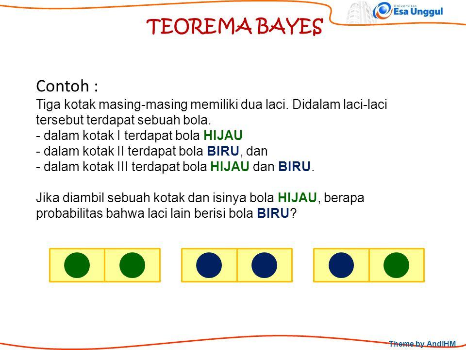 Theme by AndiHM TEOREMA BAYES Contoh : Tiga kotak masing-masing memiliki dua laci. Didalam laci-laci tersebut terdapat sebuah bola. - dalam kotak I te