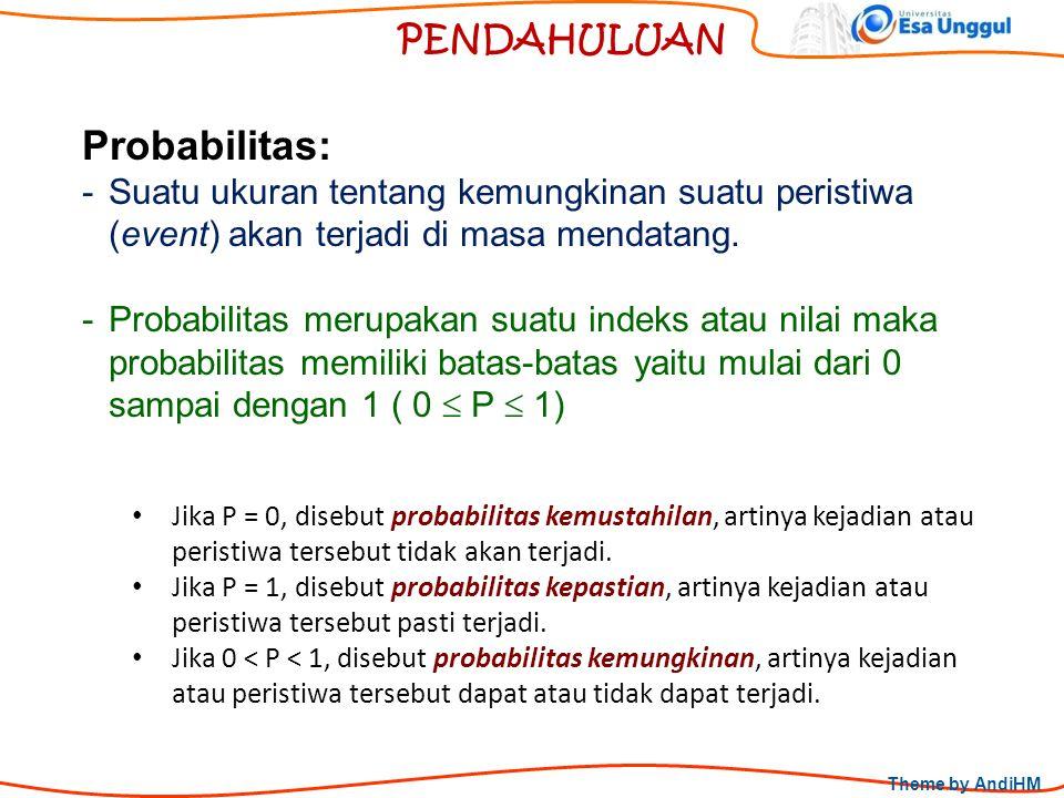Theme by AndiHM 27 DIAGRAM POHON 1 Beli Jual 0,6 BNI BLP BCA BNI BLP BCA 0,25 0,40 0,35 0,25 0,40 0,35 Keputusan Jual atau Beli Jenis Saham Probabilitas Bersyarat Probabilitas bersama 1 x 0,6 x 0,35 = 0,21 1 x 0,6 x 0,40 = 0,24 1 x 0,6 x 0,25 = 0,15 1 x 0,4 x 0,35 = 0,14 1 x 0,4 x 0,40 = 0,16 1 x 0,4 x 0,25 = 0,10 0,21+0,24+0,15+0,14 +0,16+0,10 =1,0 Jumlah Harus = 1.0 Diagram Pohon Suatu diagram berbentuk pohon yang membantu mempermudah mengetahui probabilitas suatu peristiwa 0,4