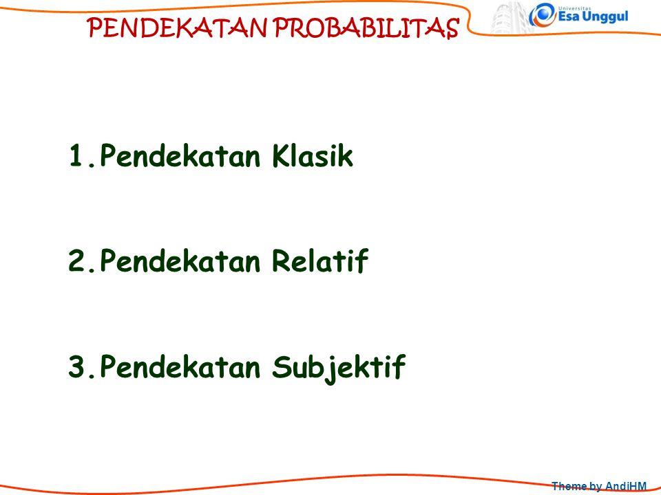 Theme by AndiHM PENDEKATAN KLASIK Definisi: Setiap peristiwa mempunyai kesempatan yang sama untuk terjadi Rumus: P(A) = probabilitas terjadinya kejadian A x = peristiwa yang dimaksud n = banyaknya peristiwa