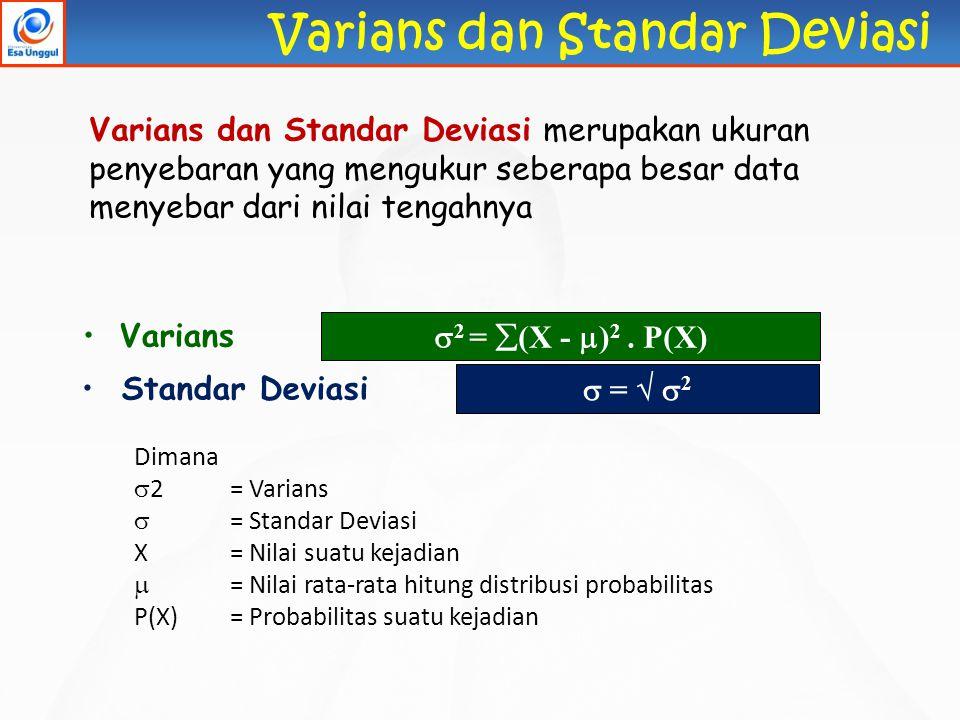 Varians dan Standar Deviasi Varians  2 =  (X -  ) 2. P(X) Dimana  2= Varians  = Standar Deviasi X= Nilai suatu kejadian  = Nilai rata-rata hitun