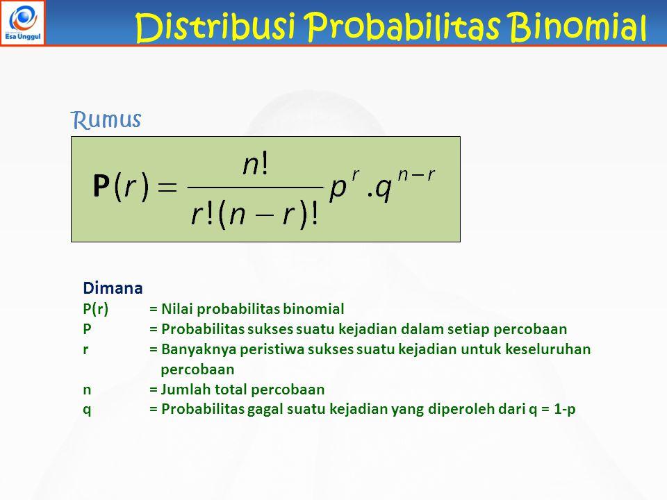 Rumus Dimana P(r)= Nilai probabilitas binomial P= Probabilitas sukses suatu kejadian dalam setiap percobaan r = Banyaknya peristiwa sukses suatu kejad