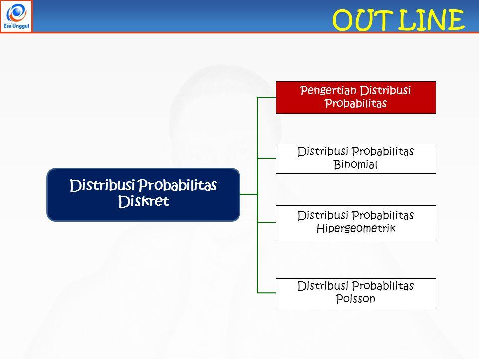 OUT LINE Pengertian Distribusi Probabilitas Distribusi Probabilitas Binomial Distribusi Probabilitas Hipergeometrik Distribusi Probabilitas Poisson Di