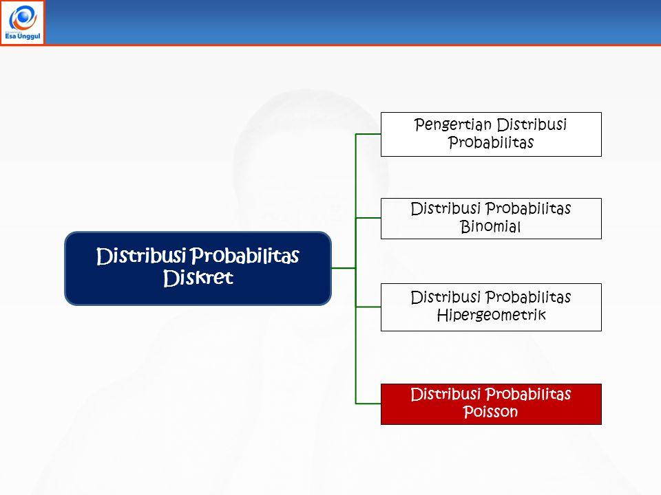 Pengertian Distribusi Probabilitas Distribusi Probabilitas Binomial Distribusi Probabilitas Hipergeometrik Distribusi Probabilitas Poisson Distribusi